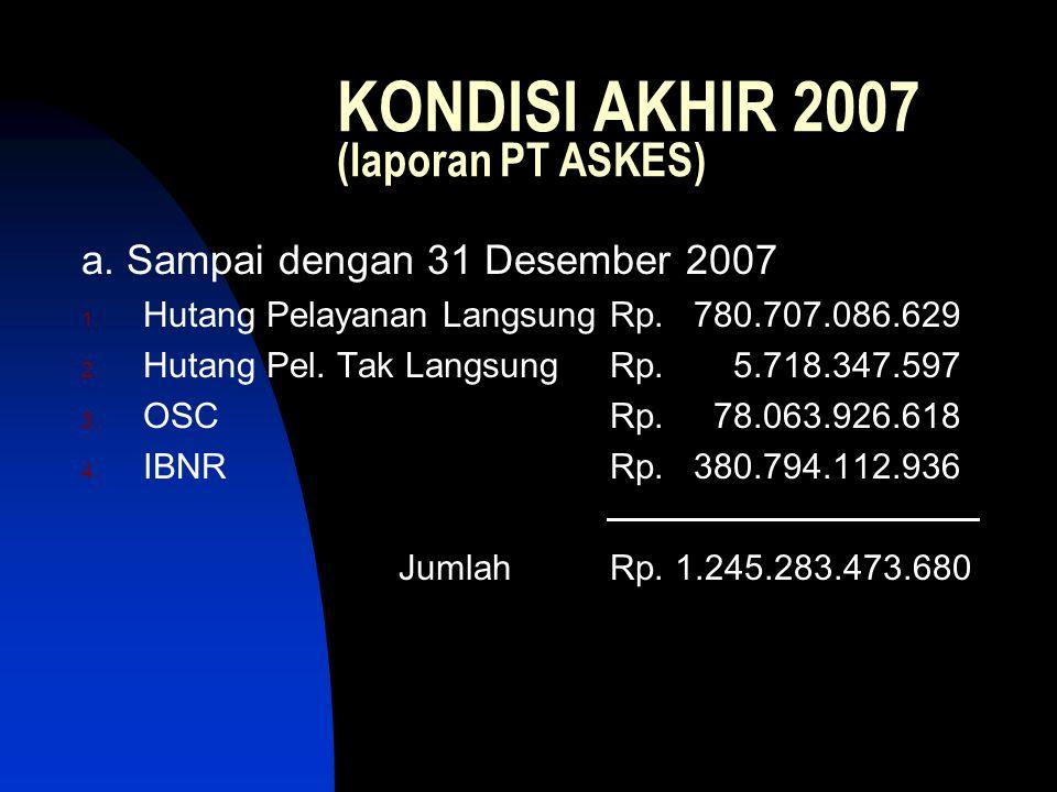 KONDISI AKHIR 2007 (laporan PT ASKES) a. Sampai dengan 31 Desember 2007 1. Hutang Pelayanan LangsungRp. 780.707.086.629 2. Hutang Pel. Tak LangsungRp.