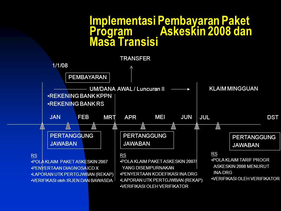 Implementasi Pembayaran Paket Program Askeskin 2008 dan Masa Transisi JANFEB MRTAPRDST 1/1/08 UM/DANA AWAL / Luncuran II PEMBAYARAN REKENING BANK KPPN