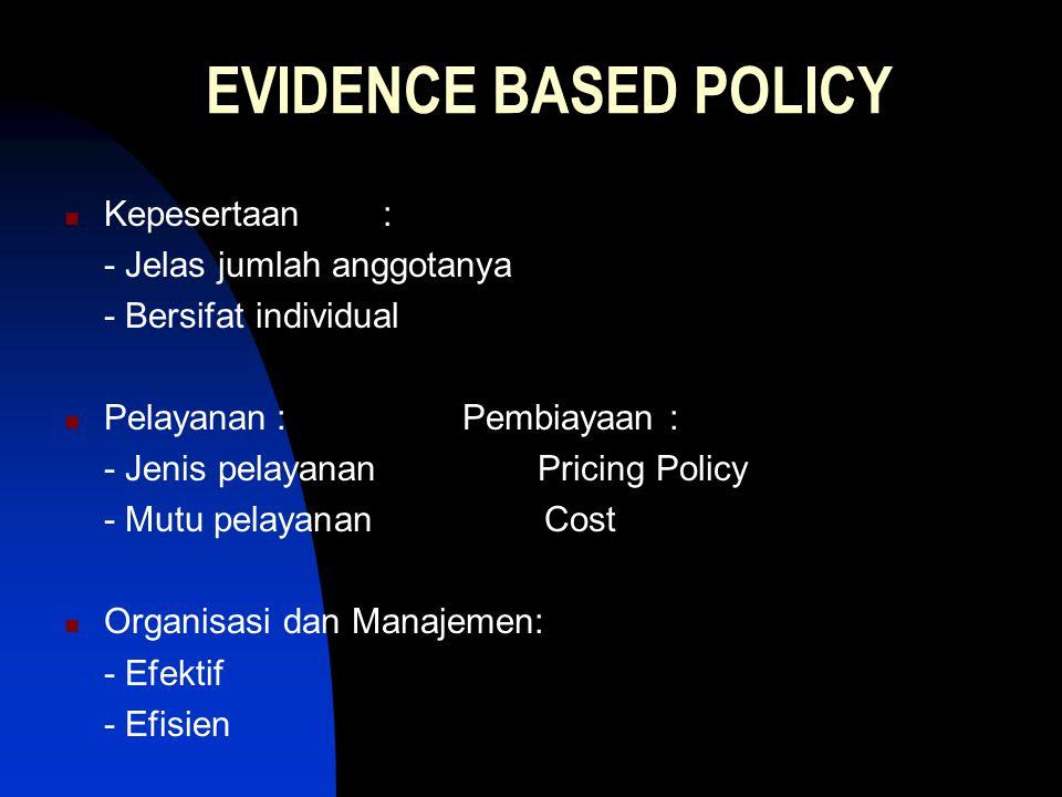 Kepesertaan: - Jelas jumlah anggotanya - Bersifat individual Pelayanan: Pembiayaan : - Jenis pelayanan Pricing Policy - Mutu pelayanan Cost Organisasi