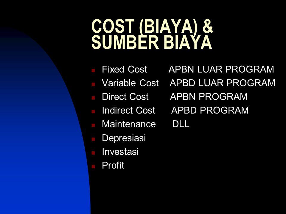 COST (BIAYA) & SUMBER BIAYA Fixed Cost APBN LUAR PROGRAM Variable Cost APBD LUAR PROGRAM Direct Cost APBN PROGRAM Indirect Cost APBD PROGRAM Maintenan