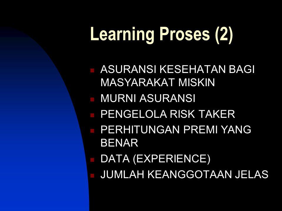 Learning Proses (2) ASURANSI KESEHATAN BAGI MASYARAKAT MISKIN MURNI ASURANSI PENGELOLA RISK TAKER PERHITUNGAN PREMI YANG BENAR DATA (EXPERIENCE) JUMLA