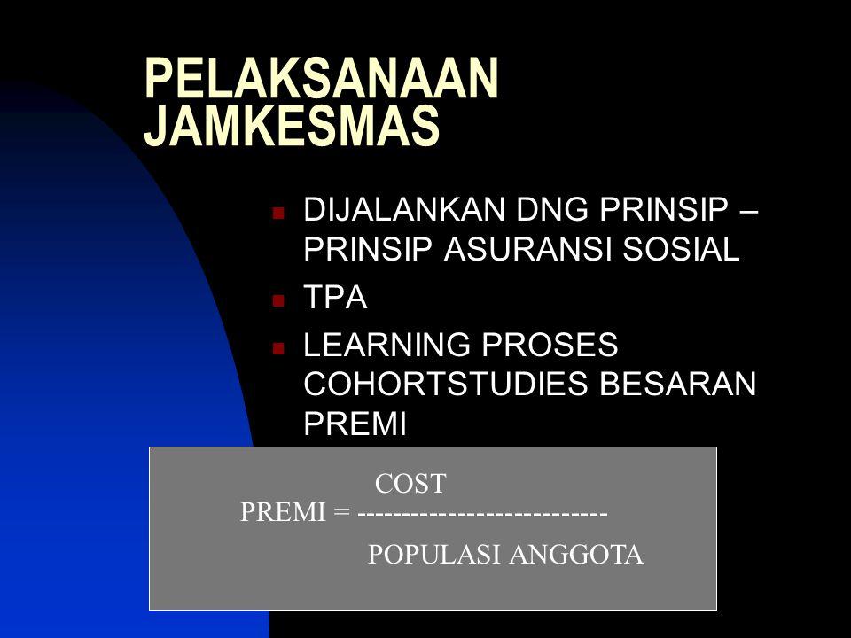 PROGRAM ASKESKIN 2005- 2007 DEPKES P.T.ASKES PESERTAPPK PENGELOLA VERIFIKATOR PEMBAYAR PERAN PEMDA DINKES ?