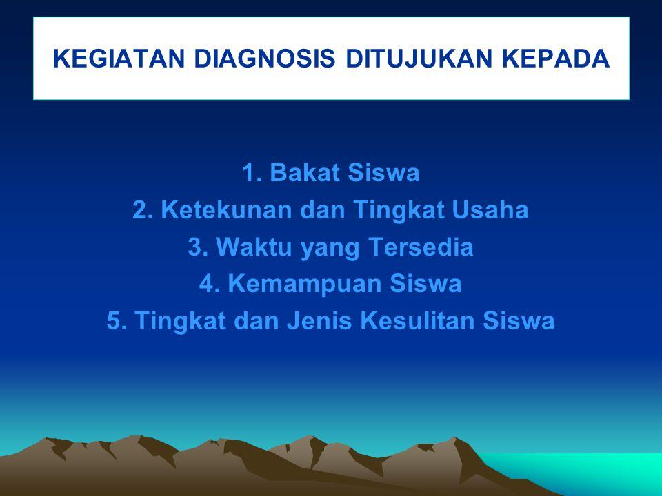 KEGIATAN DIAGNOSIS DITUJUKAN KEPADA 1. Bakat Siswa 2. Ketekunan dan Tingkat Usaha 3. Waktu yang Tersedia 4. Kemampuan Siswa 5. Tingkat dan Jenis Kesul