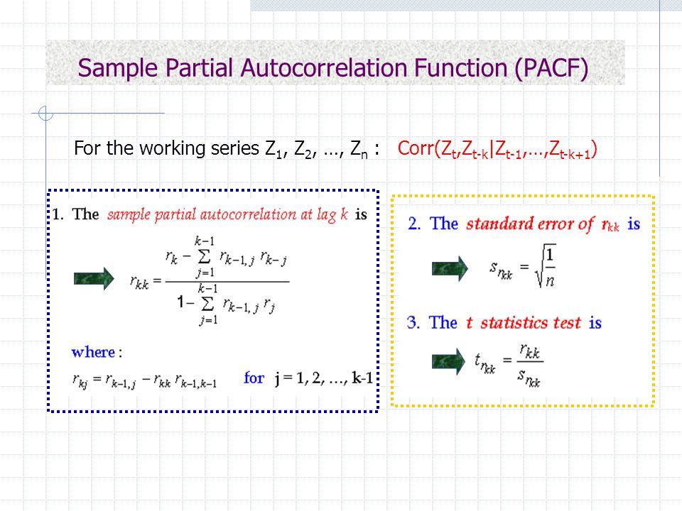Sample Partial Autocorrelation Function (PACF) For the working series Z 1, Z 2, …, Z n : Corr(Z t,Z t-k |Z t-1,…,Z t-k+1 )