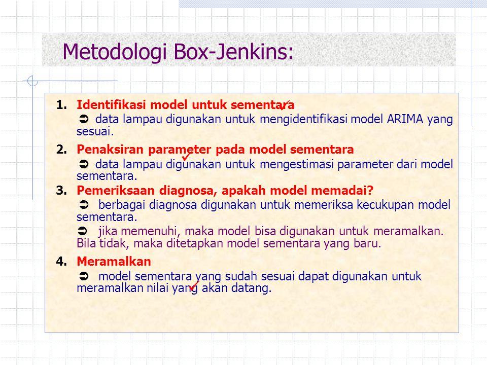 Metodologi Box-Jenkins: 1.Identifikasi model untuk sementara  data lampau digunakan untuk mengidentifikasi model ARIMA yang sesuai. 2.Penaksiran para