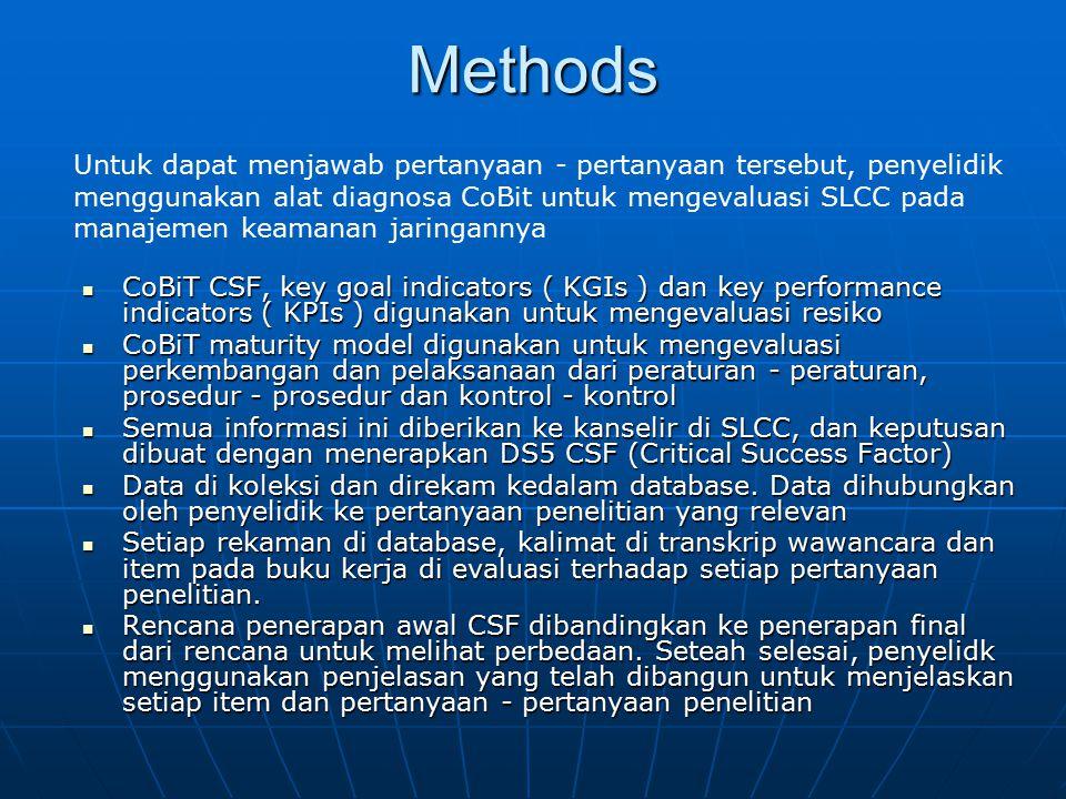Methods CoBiT CSF, key goal indicators ( KGIs ) dan key performance indicators ( KPIs ) digunakan untuk mengevaluasi resiko CoBiT CSF, key goal indica