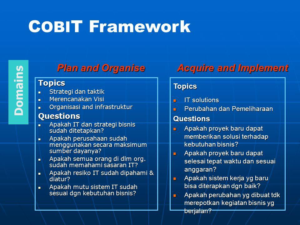 Topics Strategi dan taktik Strategi dan taktik Merencanakan Visi Merencanakan Visi Organisasi and infrastruktur Organisasi and infrastrukturQuestions