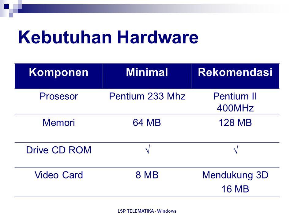 LSP TELEMATIKA - Windows Kebutuhan Hardware KomponenMinimalRekomendasi ProsesorPentium 233 MhzPentium II 400MHz Memori64 MB128 MB Drive CD ROM√√ Video