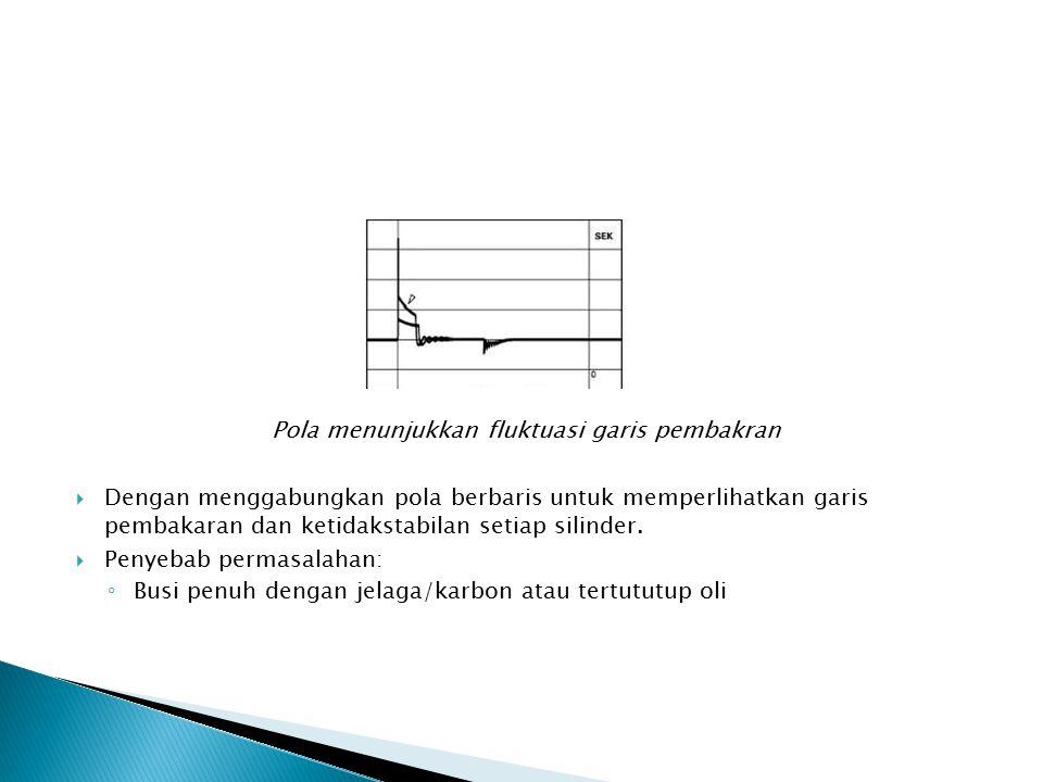 Pola menunjukkan fluktuasi garis pembakran  Dengan menggabungkan pola berbaris untuk memperlihatkan garis pembakaran dan ketidakstabilan setiap silinder.