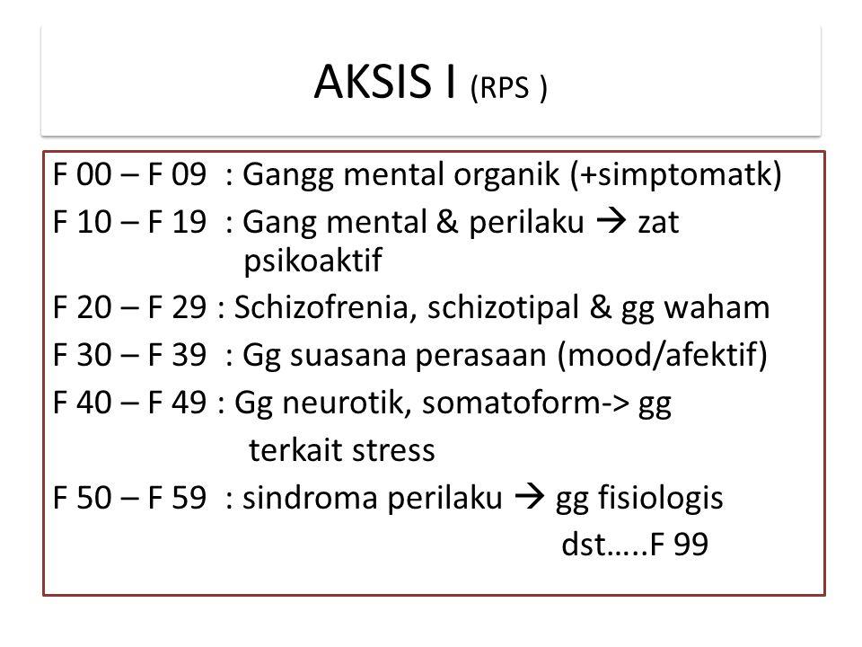 AKSIS I (RPS ) F 00 – F 09: Gangg mental organik (+simptomatk) F 10 – F 19: Gang mental & perilaku  zat psikoaktif F 20 – F 29 : Schizofrenia, schizo
