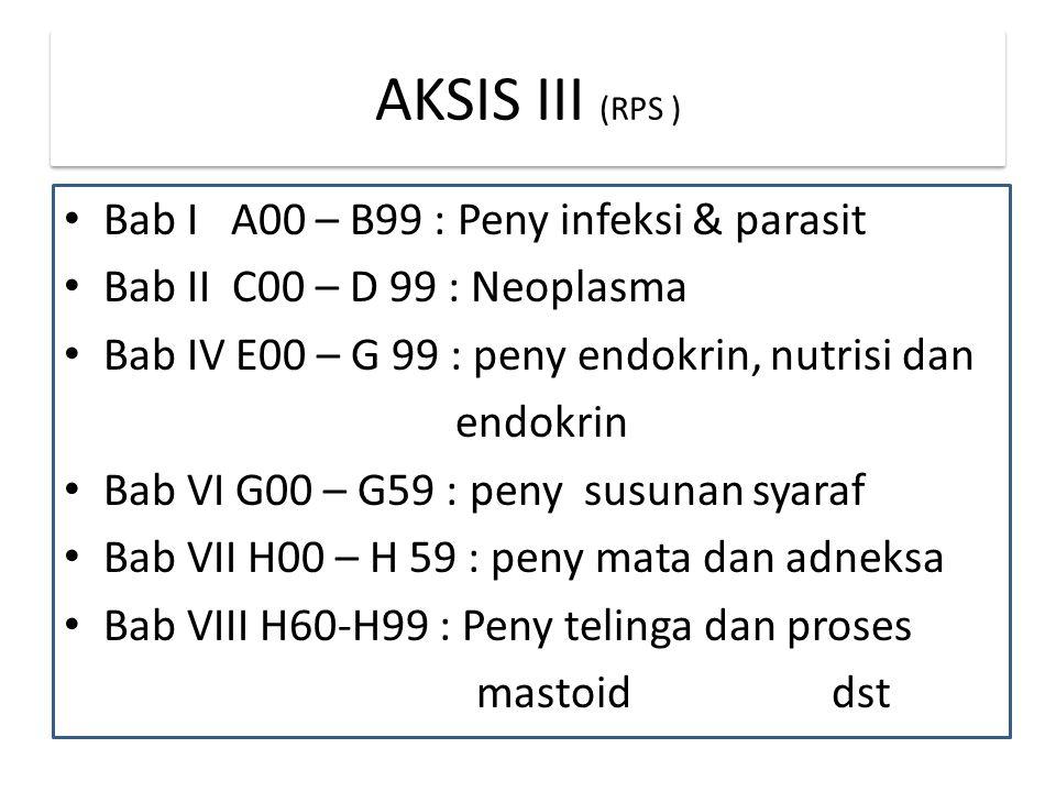 AKSIS III (RPS ) Bab I A00 – B99 : Peny infeksi & parasit Bab II C00 – D 99 : Neoplasma Bab IV E00 – G 99 : peny endokrin, nutrisi dan endokrin Bab VI G00 – G59 : peny susunan syaraf Bab VII H00 – H 59 : peny mata dan adneksa Bab VIII H60-H99 : Peny telinga dan proses mastoid dst