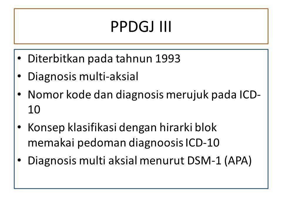 PPDGJ III Diterbitkan pada tahnun 1993 Diagnosis multi-aksial Nomor kode dan diagnosis merujuk pada ICD- 10 Konsep klasifikasi dengan hirarki blok memakai pedoman diagnoosis ICD-10 Diagnosis multi aksial menurut DSM-1 (APA)