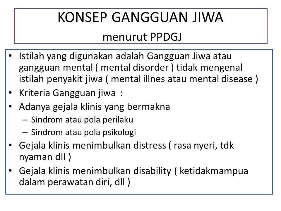 KONSEP GANGGUAN JIWA menurut PPDGJ Istilah yang digunakan adalah Gangguan Jiwa atau gangguan mental ( mental disorder ) tidak mengenal istilah penyaki