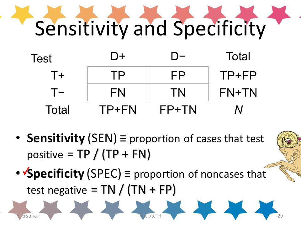 GerstmanChapter 426 Sensitivity and Specificity TP / (TP + FN) Sensitivity (SEN) ≡ proportion of cases that test positive = TP / (TP + FN) = TN / (TN
