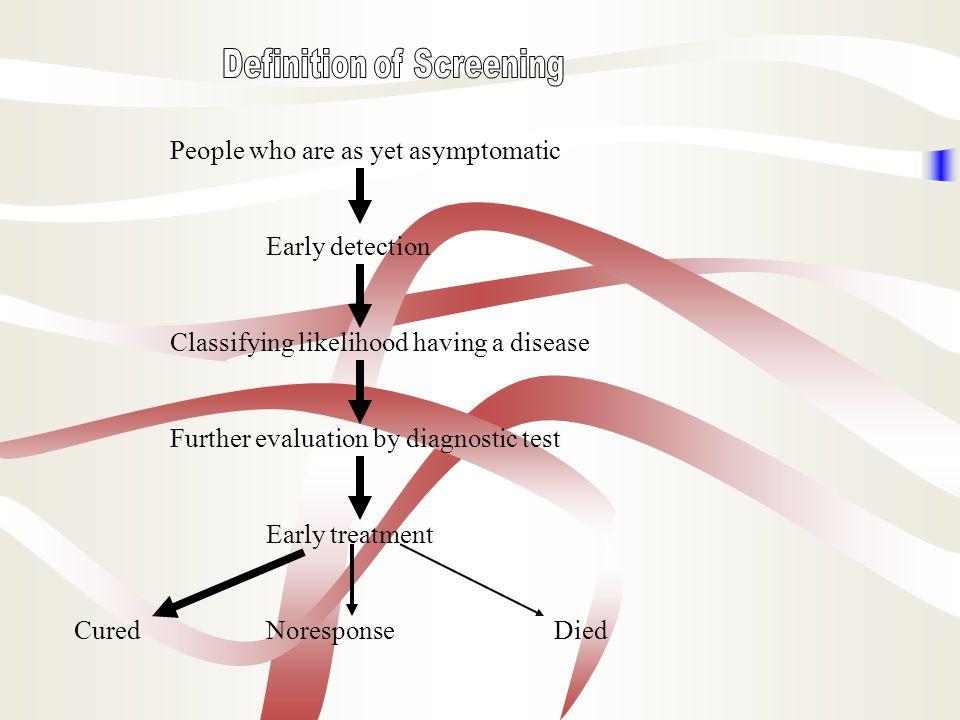 TYPE OF SCREENING 1.MASS SCREENING 2.SELECTIVE SCREENING 3.SINGLE DISEASE SCREENING 4.CASE FINDING SCREENING 5.MULTIPHASIC SCREENING