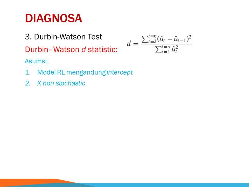 DIAGNOSA 3. Durbin-Watson Test Durbin–Watson d statistic: Asumsi: 1.Model RL mengandung intercept 2.X non stochastic