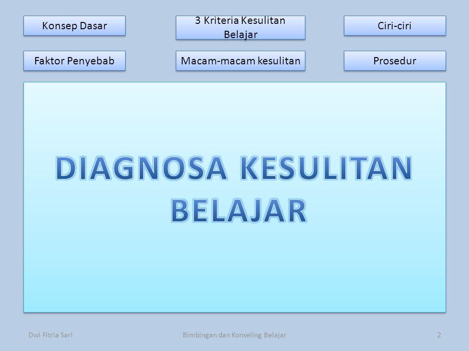 Konsep Dasar Faktor Penyebab 3 Kriteria Kesulitan Belajar 3 Kriteria Kesulitan Belajar Ciri-ciri Prosedur Macam-macam kesulitan Dwi Fitria Sari2Bimbin