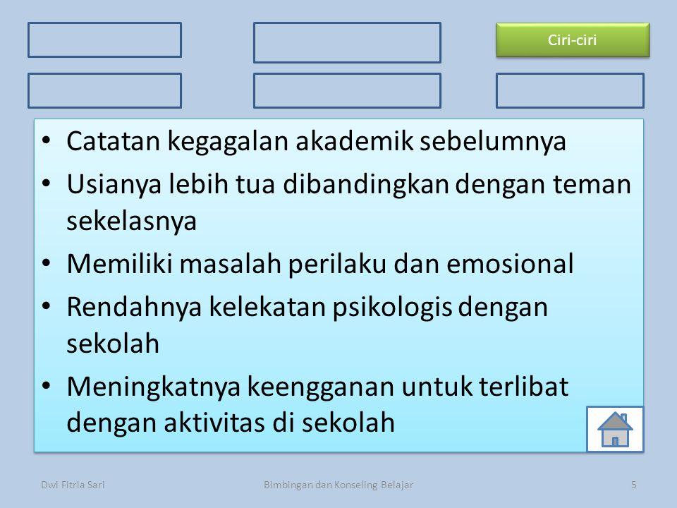Konsep Dasar Faktor Penyebab 3 Kriteria Kesulitan Belajar 3 Kriteria Kesulitan Belajar Ciri-ciri Prosedur Macam-macam kesulitan Catatan kegagalan akad