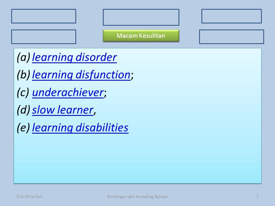 Konsep Dasar Faktor Penyebab 3 Kriteria Kesulitan Belajar 3 Kriteria Kesulitan Belajar Ciri-ciri Prosedur Macam-macam kesulitan (a)learning disorderle