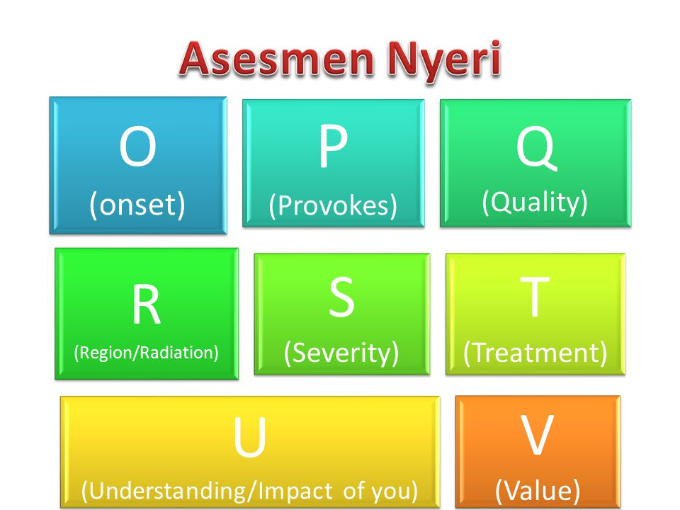 O (onset) P (Provokes) Q (Quality) R (Region/Radiation) S (Severity) T (Treatment) U (Understanding/Impact of you) V (Value)
