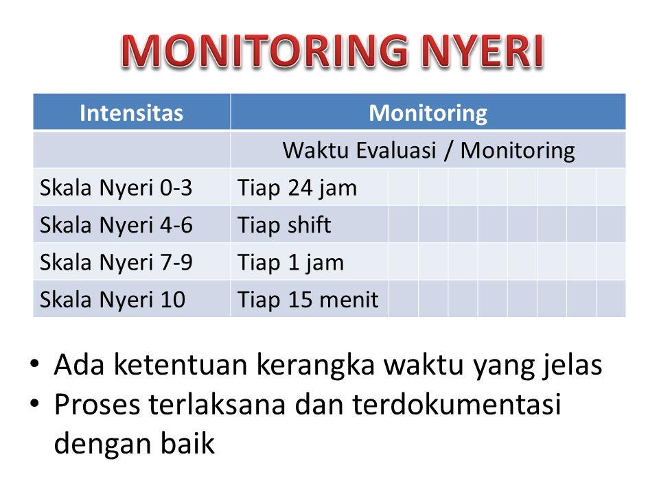 IntensitasMonitoring Waktu Evaluasi / Monitoring Skala Nyeri 0-3Tiap 24 jam Skala Nyeri 4-6Tiap shift Skala Nyeri 7-9Tiap 1 jam Skala Nyeri 10Tiap 15 menit Ada ketentuan kerangka waktu yang jelas Proses terlaksana dan terdokumentasi dengan baik