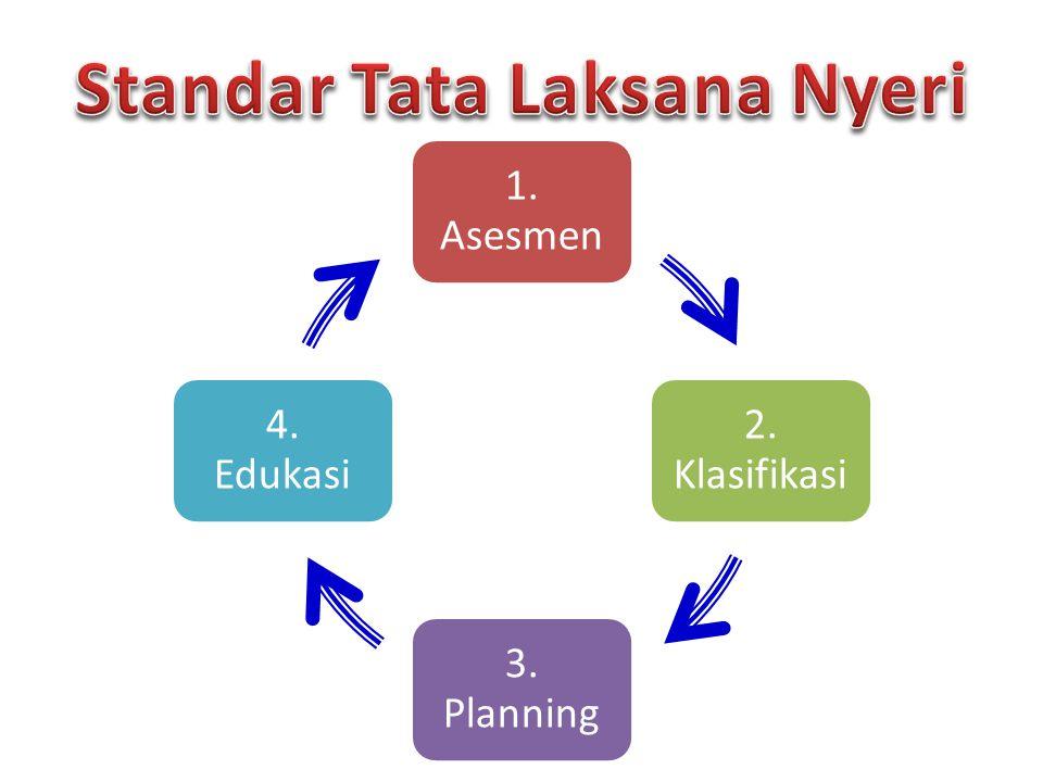 1. Asesmen 2. Klasifikasi 3. Planning 4. Edukasi