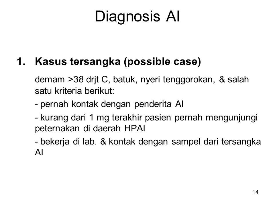 14 Diagnosis AI 1.Kasus tersangka (possible case) demam >38 drjt C, batuk, nyeri tenggorokan, & salah satu kriteria berikut: - pernah kontak dengan penderita AI - kurang dari 1 mg terakhir pasien pernah mengunjungi peternakan di daerah HPAI - bekerja di lab.