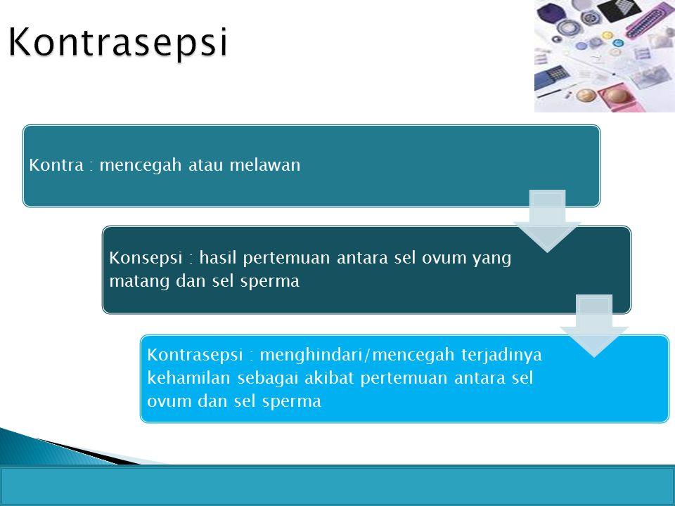 Kontra : mencegah atau melawan Konsepsi : hasil pertemuan antara sel ovum yang matang dan sel sperma Kontrasepsi : menghindari/mencegah terjadinya keh