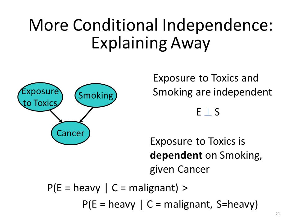More Conditional Independence: Naïve Bayes 20 Cancer Lung Tumor Serum Calcium Serum Calcium is independent of Lung Tumor, given Cancer P(L|SC,C) = P(L|C) Serum Calcium and Lung Tumor are dependent