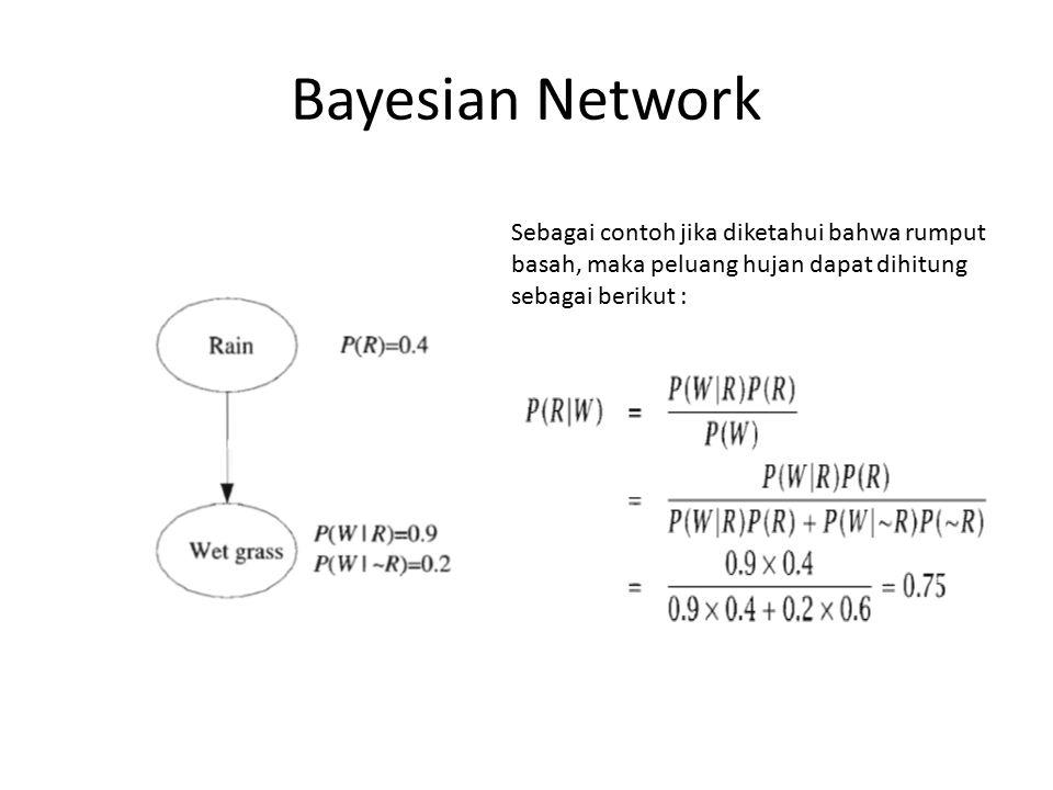 Bayesian Network Dari gambar tersebut dapat diketahui peluang gabungan dari P(R,W). Jika P(R) = 0.4, maka P(~R) = 0.6 dan jika P(~W|~R) = 0.8. Kaidah