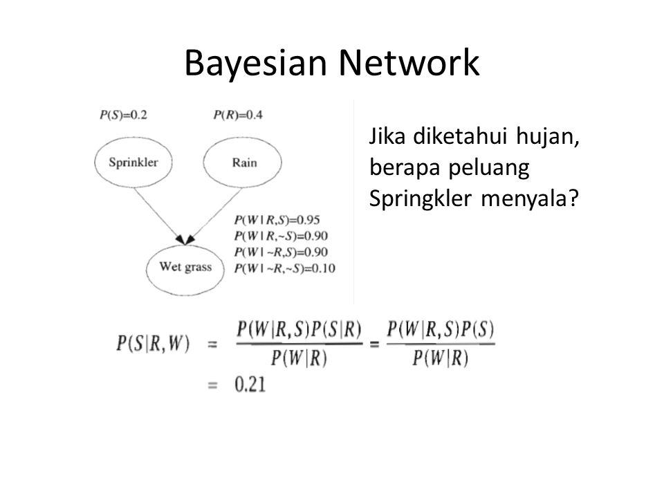 Bayesian Network Berapa peluang Springkler menyala setelah diketahui rumput basah P(S|W)?