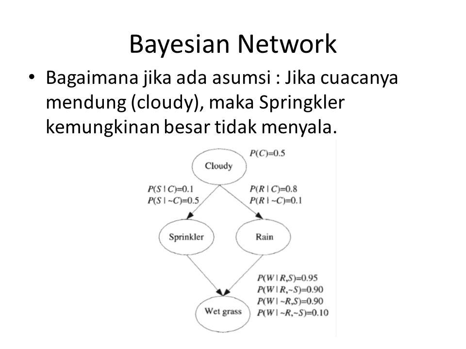 Bayesian Network Jika diketahui hujan, berapa peluang Springkler menyala?