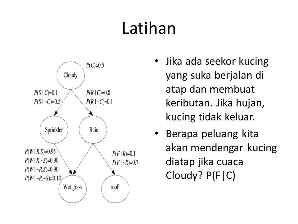 Bayesian Network Berapa peluang rumput basah jika diketahui cloudy?