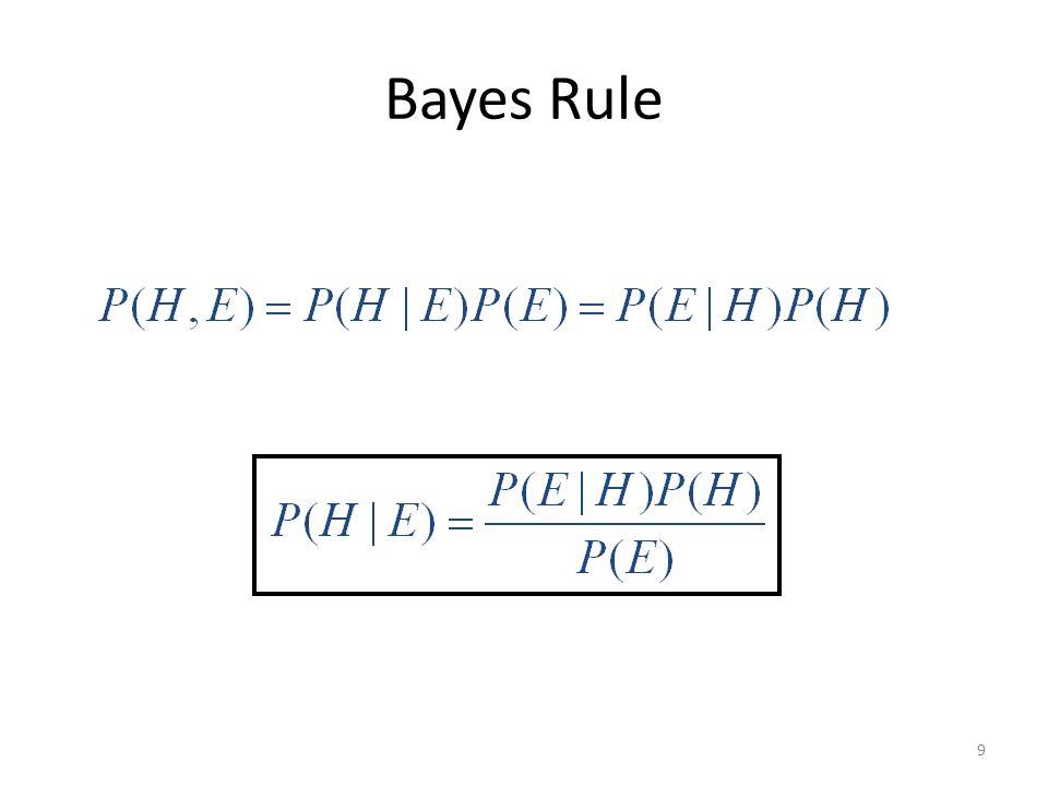 Applying Bayesian clustering 69 class1 class2...