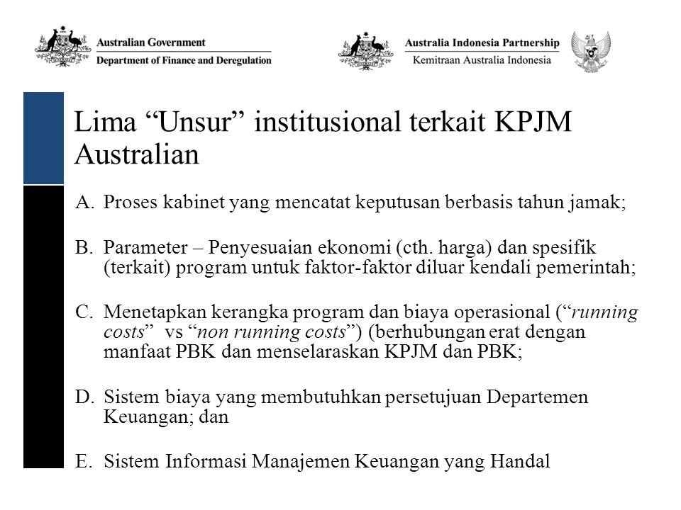Lima Unsur institusional terkait KPJM Australian A.Proses kabinet yang mencatat keputusan berbasis tahun jamak; B.Parameter – Penyesuaian ekonomi (cth.