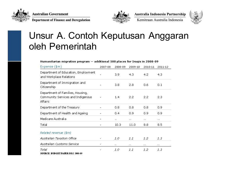 Unsur A. Contoh Keputusan Anggaran oleh Pemerintah