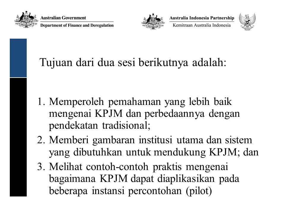 Contoh dari beberapa parameter ekonomi dari Dokumen Anggaran 2008-09
