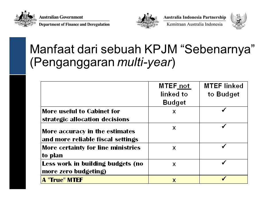 Ciri 1. Penganggaran untuk lebih dari satu tahun – Anggaran 2008-09
