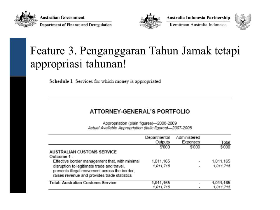 Rangkuman mengenai apa itu KPJM dan perbedaannya dibandingkan dengan model tradisional Perkiraan pendapatan dan belanja dari kebijakan yang disetujui Pemerintah untuk tahun-tahun ke depan Dihubungkan dengan Anggaran (yaitu.