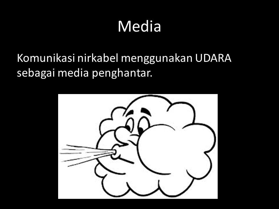 Media Komunikasi nirkabel menggunakan UDARA sebagai media penghantar.