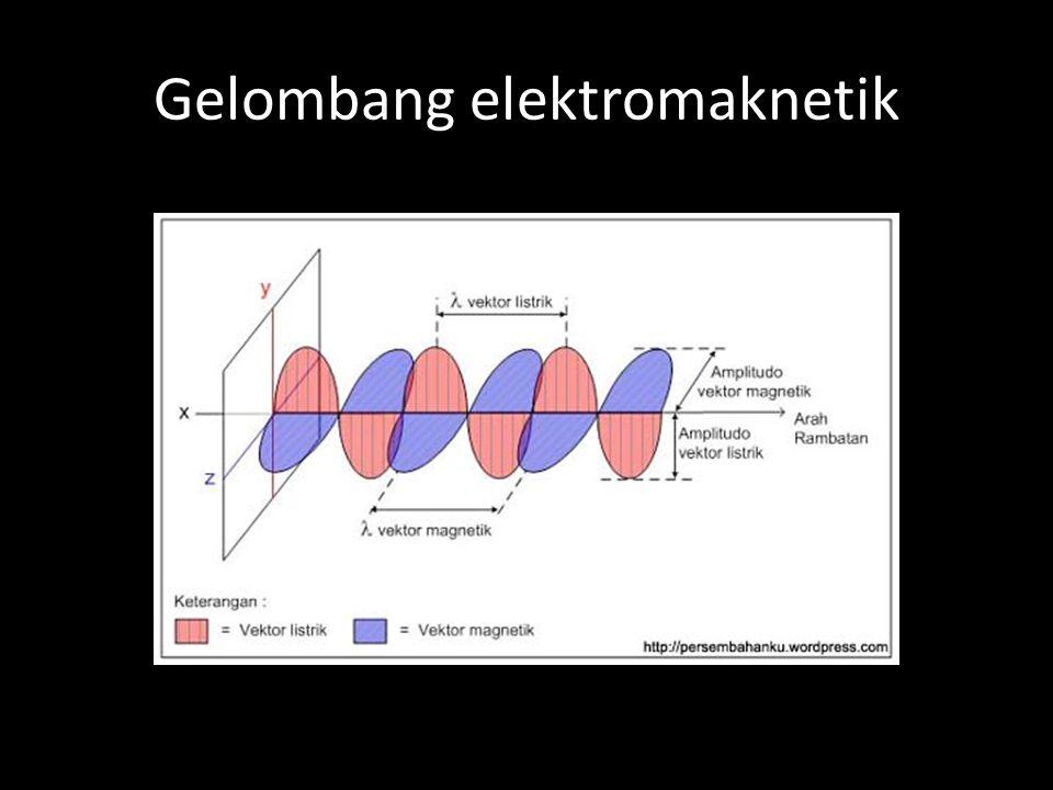 Gelombang elektromaknetik