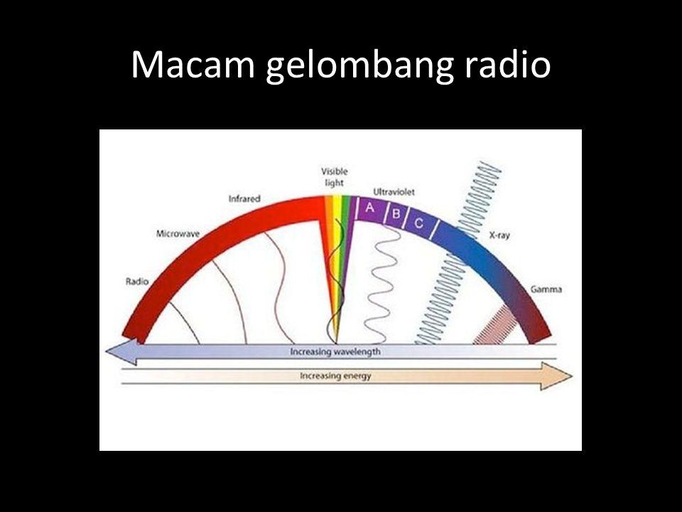 Macam gelombang radio