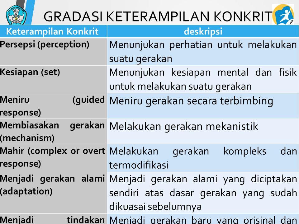 GRADASI KETERAMPILAN KONKRIT 19 Keterampilan Konkritdeskripsi Persepsi (perception) Menunjukan perhatian untuk melakukan suatu gerakan Kesiapan (set)