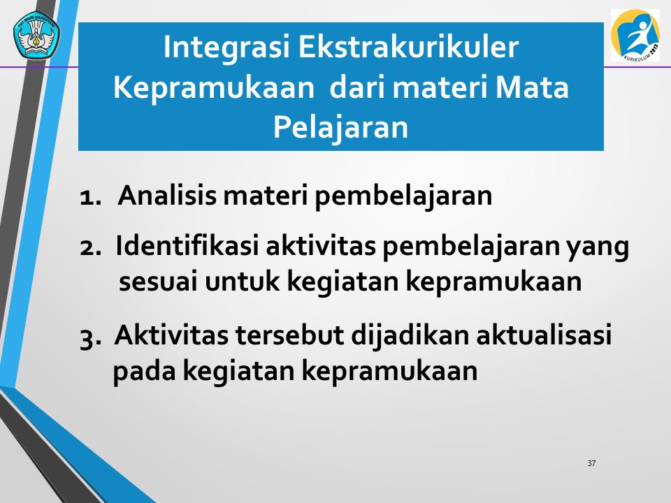 37 1.Analisis materi pembelajaran 2. Identifikasi aktivitas pembelajaran yang sesuai untuk kegiatan kepramukaan Integrasi Ekstrakurikuler Kepramukaan
