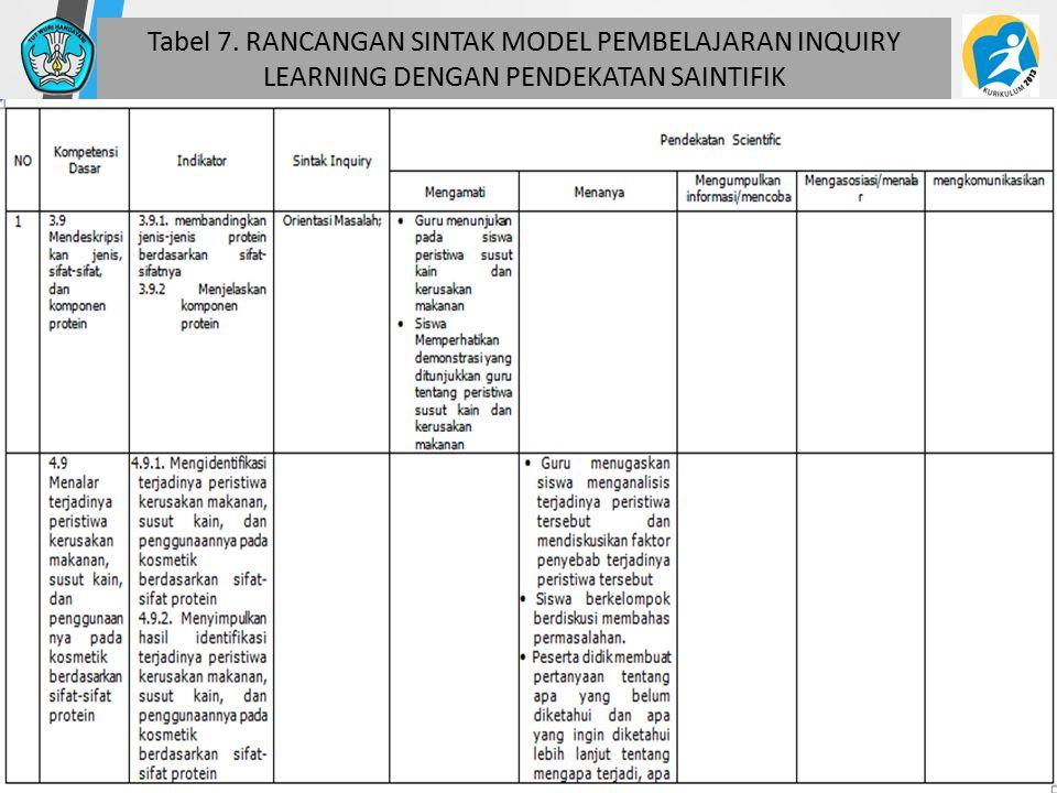 Tabel 7. RANCANGAN SINTAK MODEL PEMBELAJARAN INQUIRY LEARNING DENGAN PENDEKATAN SAINTIFIK 49