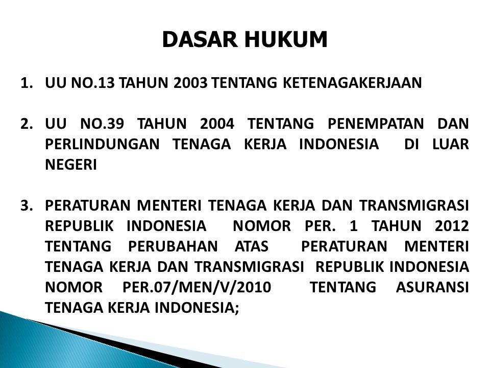 DASAR HUKUM 1.UU NO.13 TAHUN 2003 TENTANG KETENAGAKERJAAN 2.UU NO.39 TAHUN 2004 TENTANG PENEMPATAN DAN PERLINDUNGAN TENAGA KERJA INDONESIA DI LUAR NEG