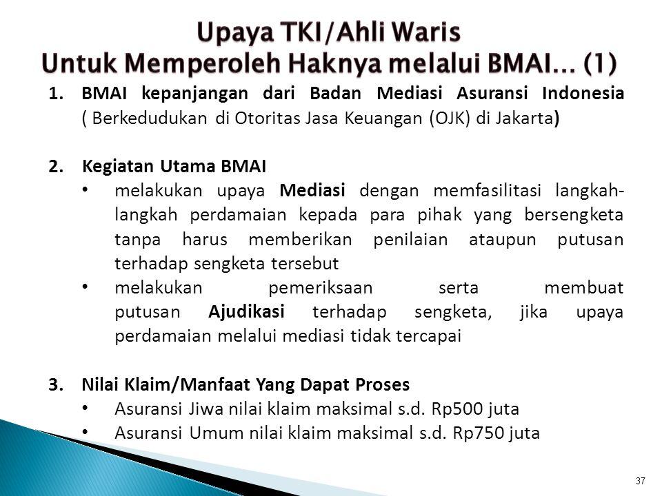 37 1.BMAI kepanjangan dari Badan Mediasi Asuransi Indonesia ( Berkedudukan di Otoritas Jasa Keuangan (OJK) di Jakarta) 2. Kegiatan Utama BMAI melakuka