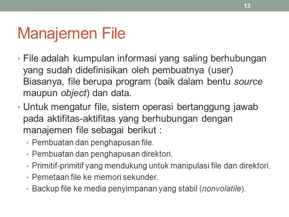 Manajemen File File adalah kumpulan informasi yang saling berhubungan yang sudah didefinisikan oleh pembuatnya (user) Biasanya, file berupa program (b