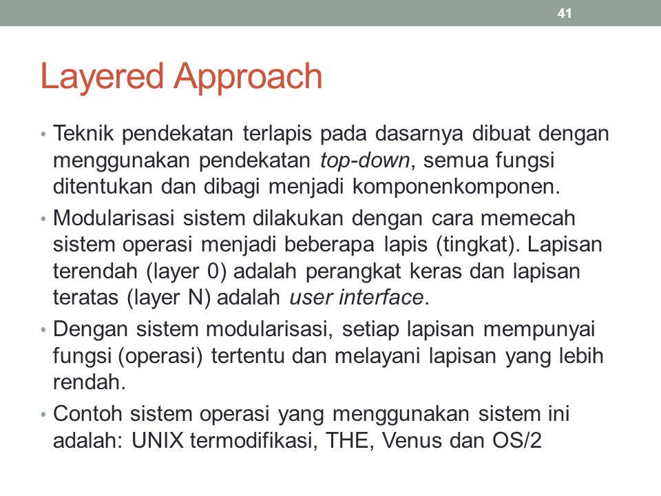 Layered Approach Teknik pendekatan terlapis pada dasarnya dibuat dengan menggunakan pendekatan top-down, semua fungsi ditentukan dan dibagi menjadi ko