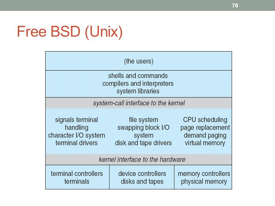 Free BSD (Unix) 76